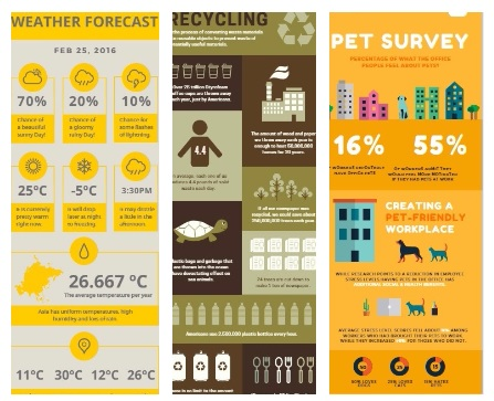 5 free websites to create infographics